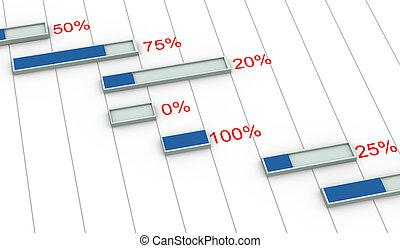 progrès, diagramme, gantt, pourcentage, 3d
