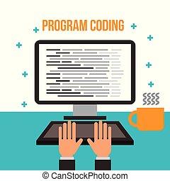 program coding wed software development languages process