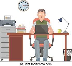 programador, lugar de trabajo