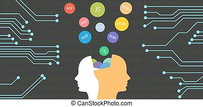 programmazione, cultura, lingua