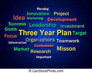 programme, business, trois, avenir, plan, année, idée génie, spectacles