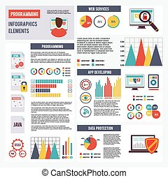 Programmer infographics set with app development and data protection elements and charts vector illustration