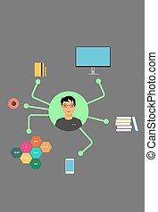 programmer skill or developer stuff and learning