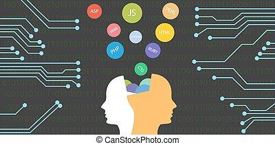 programmering, leren, taal