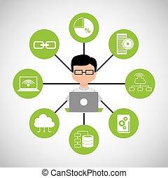 programmering, ontwerp, software