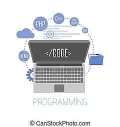 Programming and coding, website development, web design. Flat vector