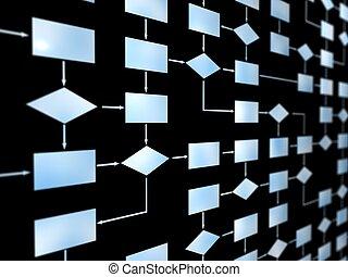 Programming the process - 3D block diagram. Black...