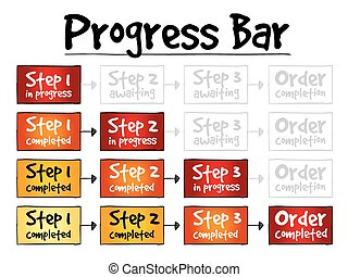 Progress Bar process