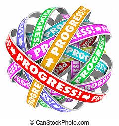 Progress Endless Cycle Continuous Improvement Forward Movement