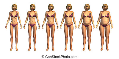 progression:, sobrepeso, peso, peso insuficiente
