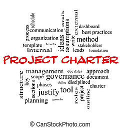 Project Charter Word Cloud Concept in red caps
