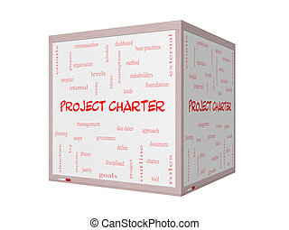 Project Charter Word Cloud Concept on a 3D Whiteboard
