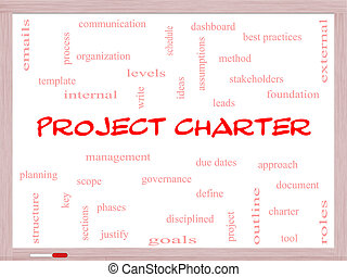 Project Charter Word Cloud Concept on a Whiteboard