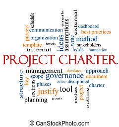 Project Charter Word Cloud Concept
