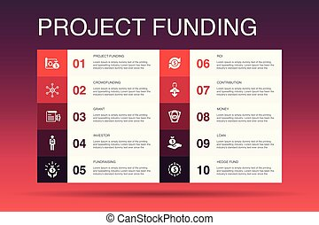 project funding Infographic 10 option template. crowdfunding, grant, fundraising, contribution simple icons