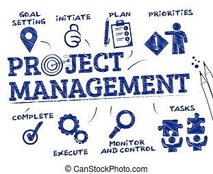 Project management concept - Project management. Chart with ...
