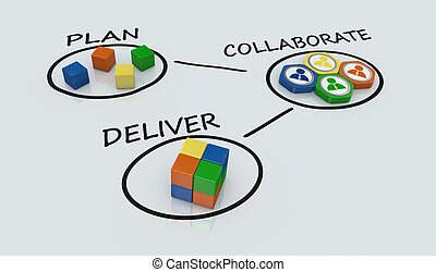 project management - project plan diagram with icons (3d ...
