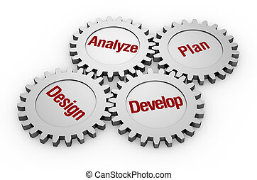 project phases - four gears with the main phases of a...