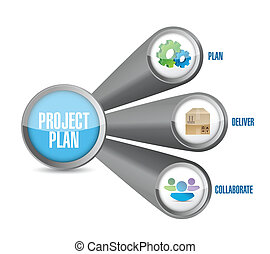 project plan link connection concept