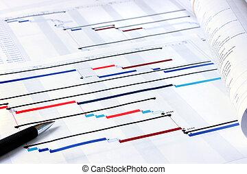 project planning, documenten