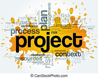 Project word cloud collage
