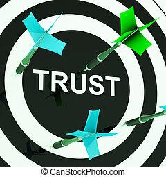 projection, confiance, cible, méfiance