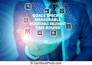 projection, spécifique, ac., temps, specif, conceptuel, measurable, pertinent, complet, measureable, affaires portent, formel, présentation, écriture, showcasing, achievable, intelligent, mâle, main, limite, photo, présentation, device., buts