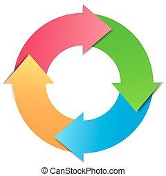 projekt, diagram, kierownictwo, handlowy, cykl