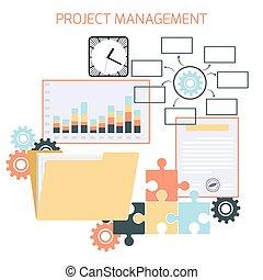 projekt, lägenhet, administration, design