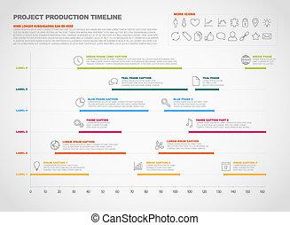 projekt, produktion, timeline, schaubild