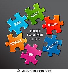 projektmanagement, diagramm, schema, begriff
