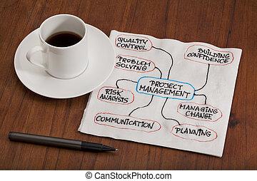 projektować kierownictwo, pojęcie, -, serwetka, doodle