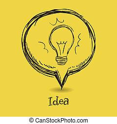 projektować, myśleć