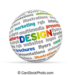 projektować
