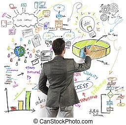 projet, dessin, business