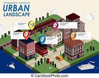 projeto urbano, paisagem, apartamento