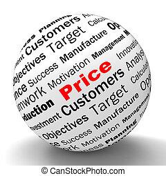 promotions, définition, moyens, coût, sphère, économies