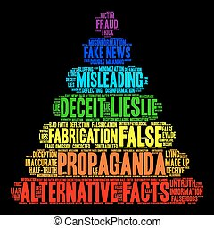 Propaganda Word Cloud on a black background.