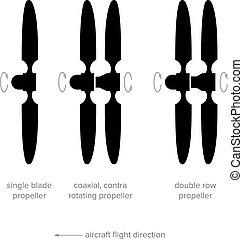 Propeller layout types - Vector