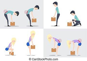 Proper and improper lifting vector flat illustration -...