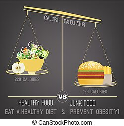 Proper nutrition concept. Nutrition infographic