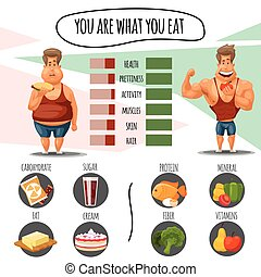 Proper nutrition, diet calories and healthy lifestyle. You...