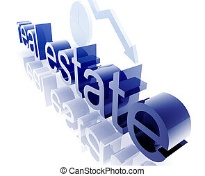 Property real estate worsening - Property real estate...