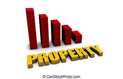 Property Slump in 3d with Bar Graph Chart