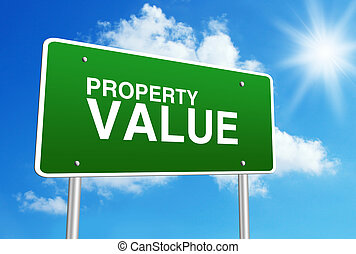 Property Value