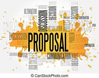 Proposal word cloud, business concept
