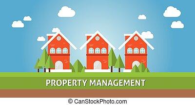 propriedade, gerência, conceito