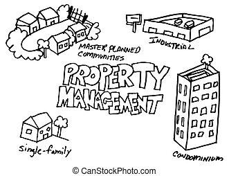 proprietà, amministrazione, scarabocchiare, set