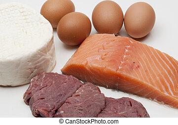 proteína