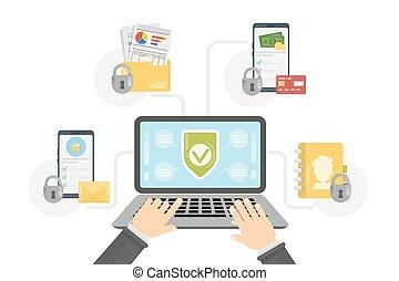 protección de los datos, concept.